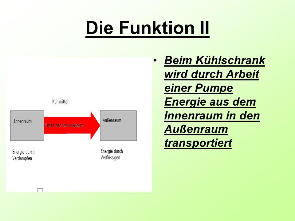 Die Funktion II Beim Kühlschrank wird durch Arbeit einer Pumpe Energie aus dem Innenraum in den Außenraum transportiert.