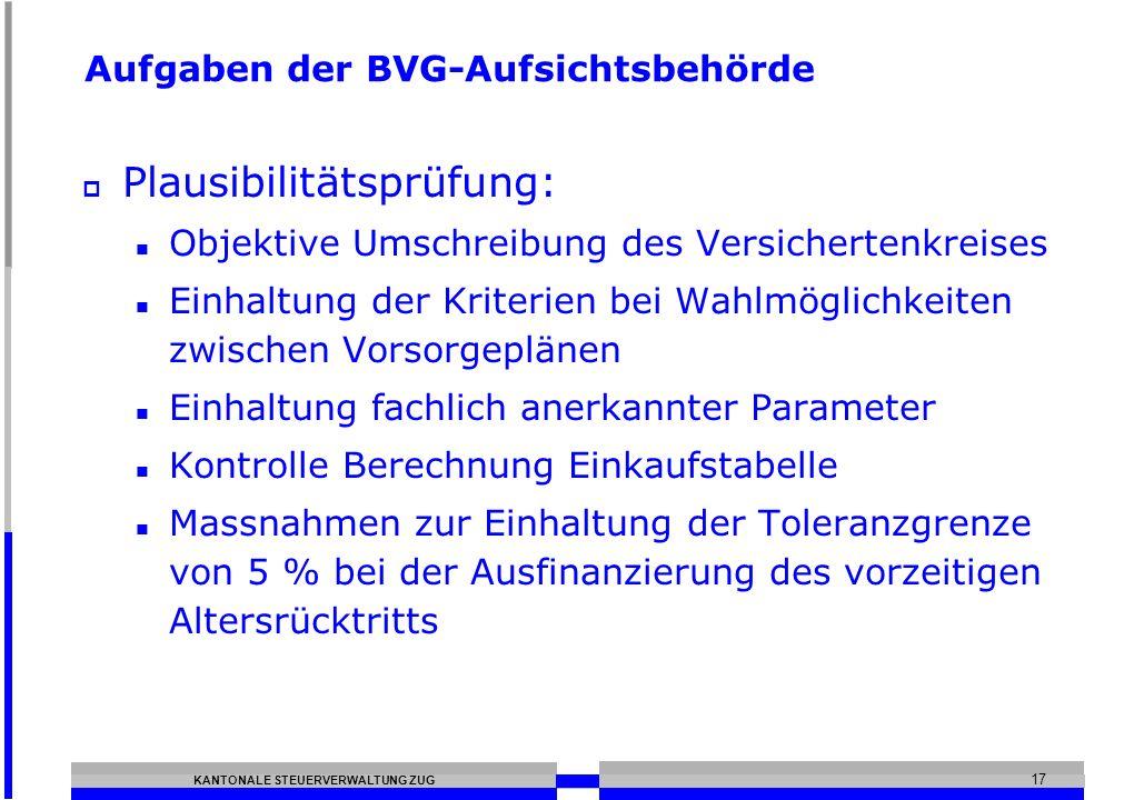 Aufgaben der BVG-Aufsichtsbehörde