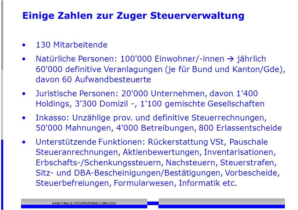 Einige Zahlen zur Zuger Steuerverwaltung
