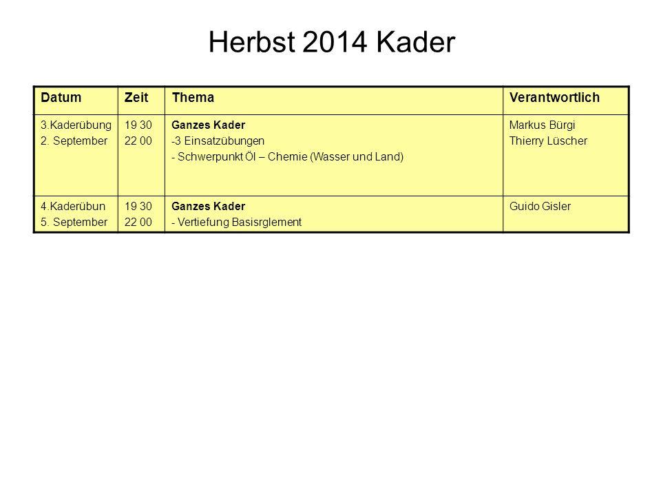 Herbst 2014 Kader Datum Zeit Thema Verantwortlich 3.Kaderübung