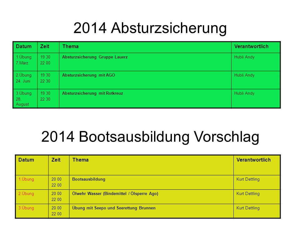2014 Bootsausbildung Vorschlag