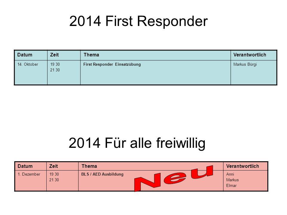 2014 First Responder 2014 Für alle freiwillig Neu Datum Zeit Thema