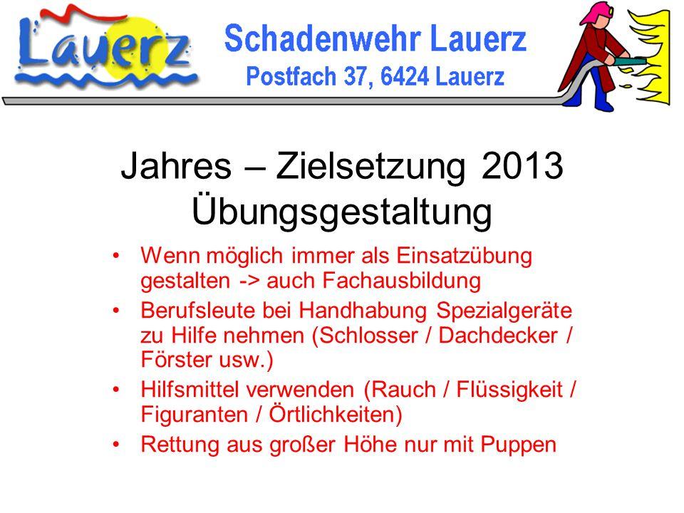 Jahres – Zielsetzung 2013 Übungsgestaltung