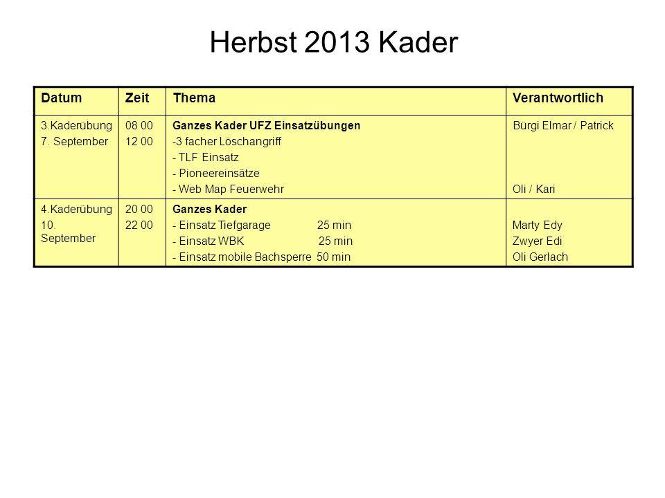 Herbst 2013 Kader Datum Zeit Thema Verantwortlich 3.Kaderübung