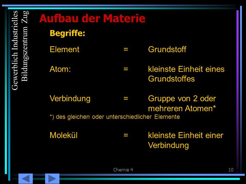 Aufbau der Materie Begriffe: Gewerblich Industrielles