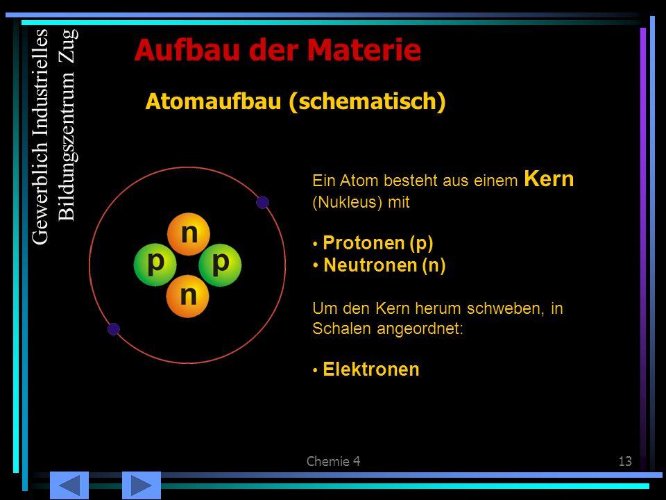 Atomaufbau (schematisch)