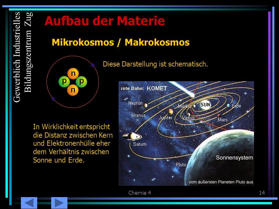 Mikrokosmos / Makrokosmos