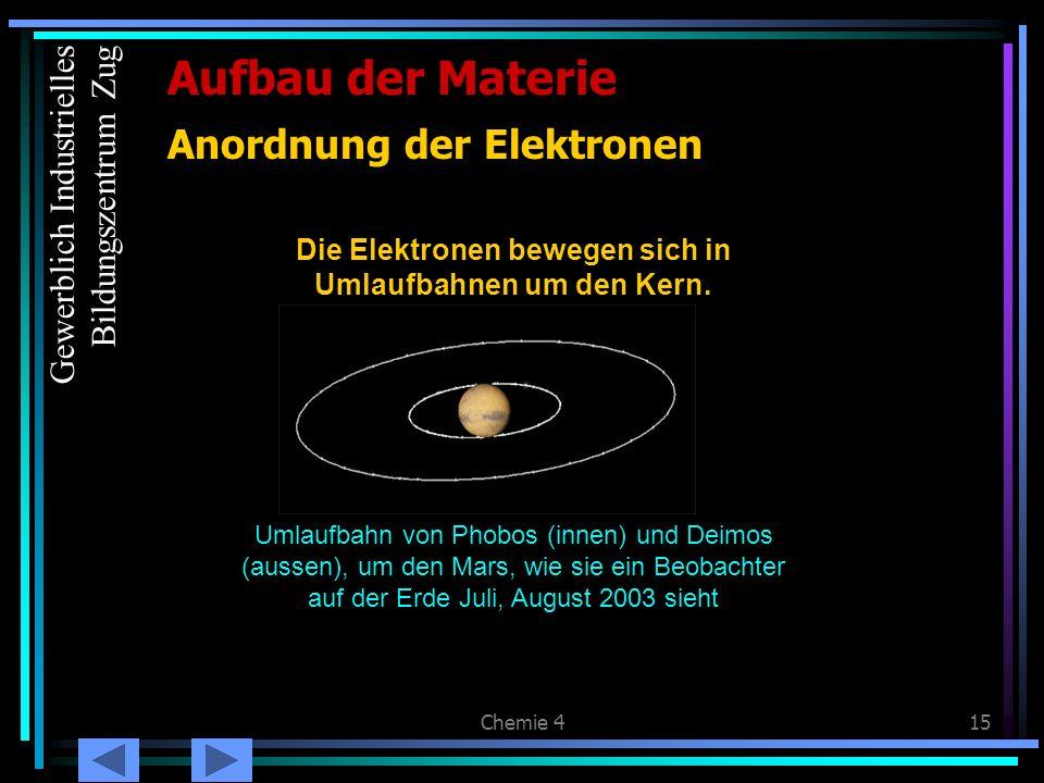 Anordnung der Elektronen