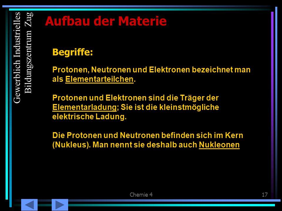 Aufbau der Materie Gewerblich Industrielles Bildungszentrum Zug