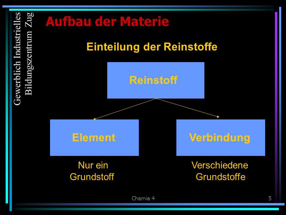 Aufbau der Materie Einteilung der Reinstoffe Reinstoff Element