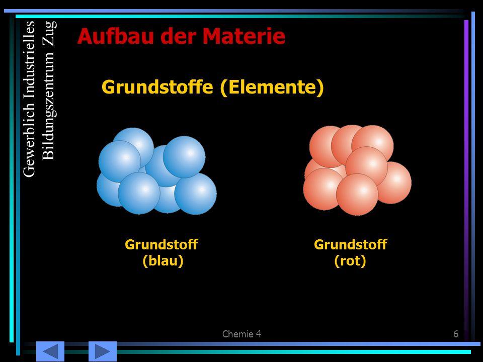 Grundstoffe (Elemente)