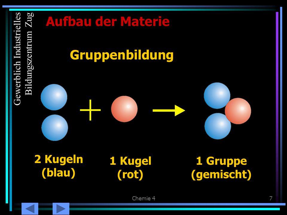 Aufbau der Materie Gruppenbildung 2 Kugeln (blau) 1 Kugel (rot)