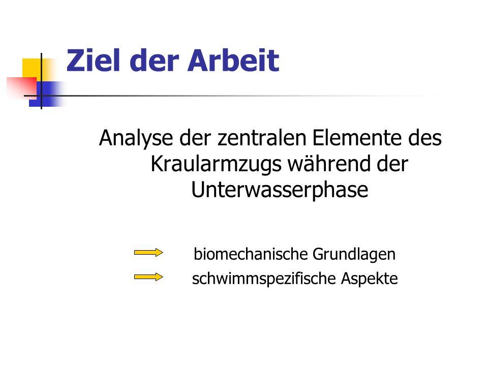 Ziel der Arbeit Analyse der zentralen Elemente des Kraularmzugs während der Unterwasserphase. biomechanische Grundlagen.