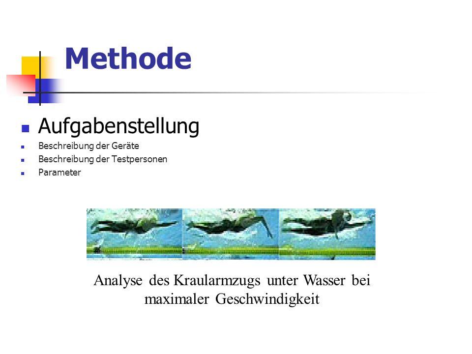 Analyse des Kraularmzugs unter Wasser bei maximaler Geschwindigkeit