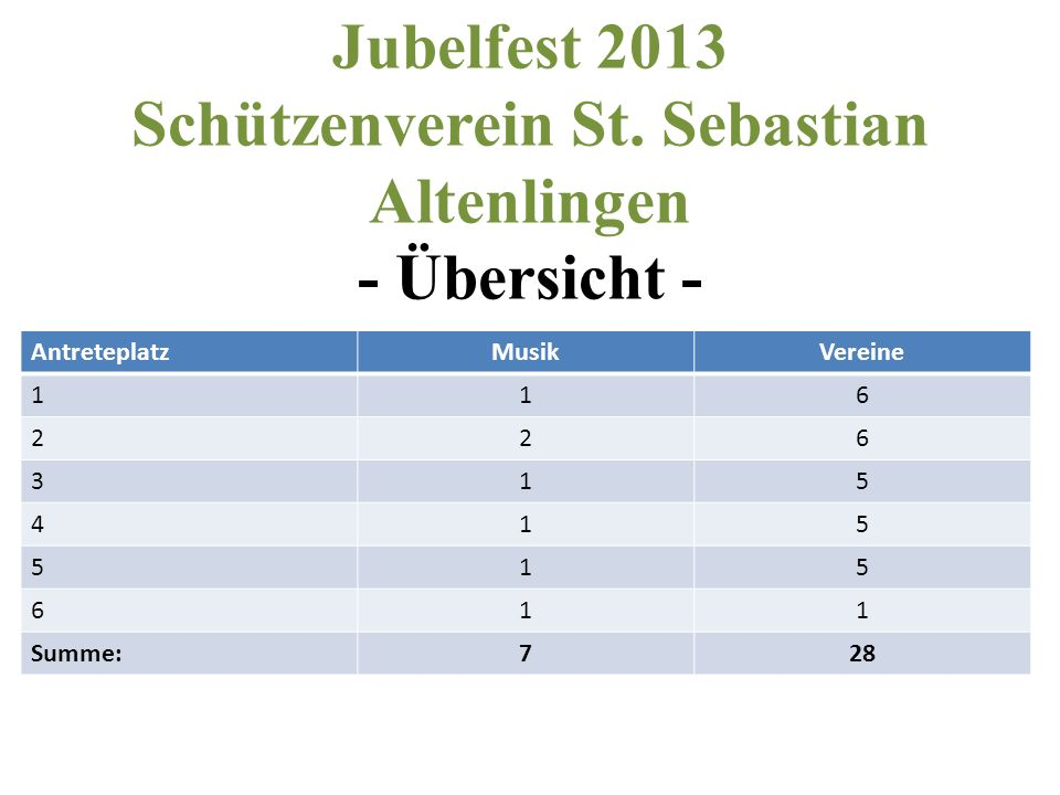 Jubelfest 2013 Schützenverein St. Sebastian Altenlingen - Übersicht -
