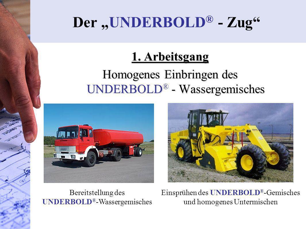 """Der """"UNDERBOLD® - Zug 1. Arbeitsgang"""