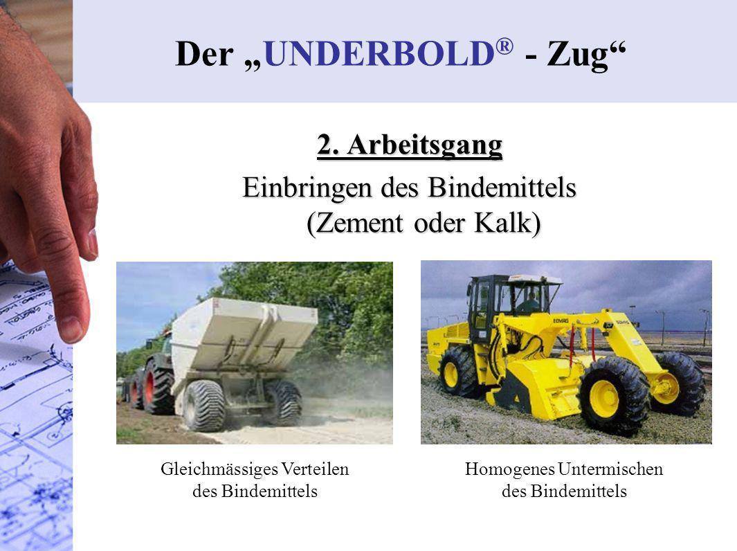 """Der """"UNDERBOLD® - Zug 2. Arbeitsgang"""