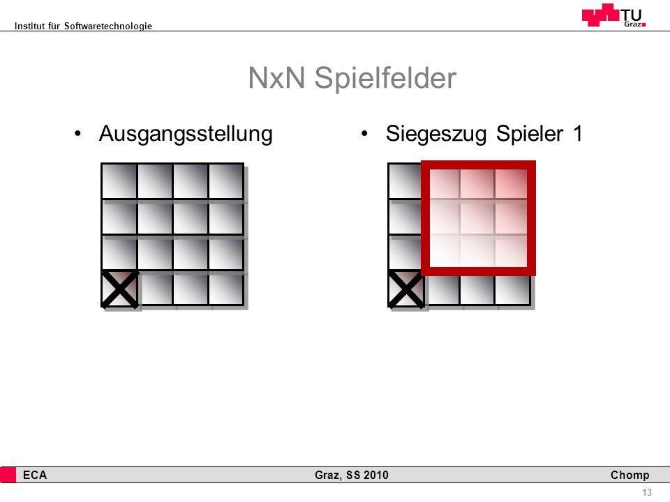 NxN Spielfelder Ausgangsstellung Siegeszug Spieler 1