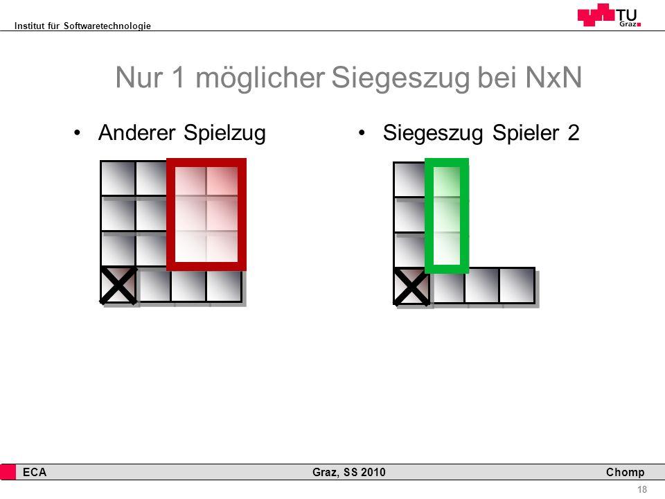 Nur 1 möglicher Siegeszug bei NxN