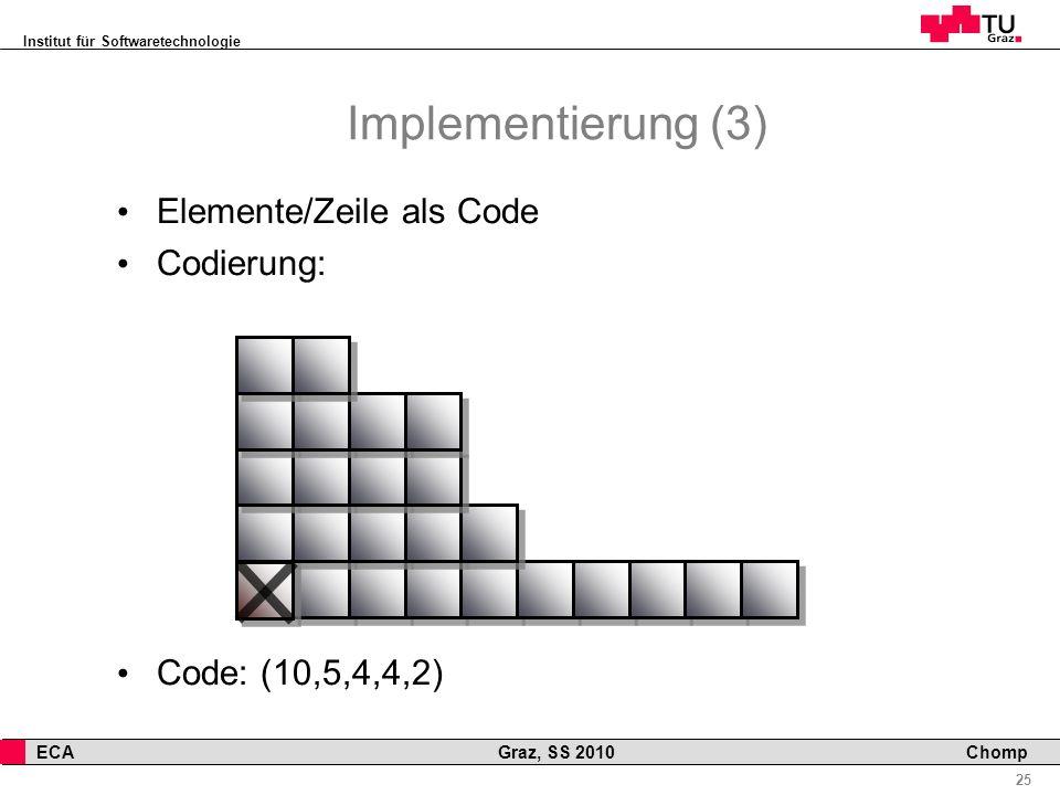 Implementierung (3) Elemente/Zeile als Code Codierung: