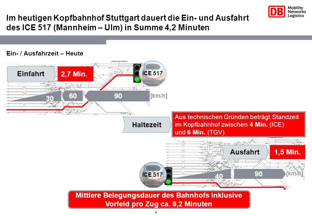 Im heutigen Kopfbahnhof Stuttgart dauert die Ein- und Ausfahrt des ICE 517 (Mannheim – Ulm) in Summe 4,2 Minuten