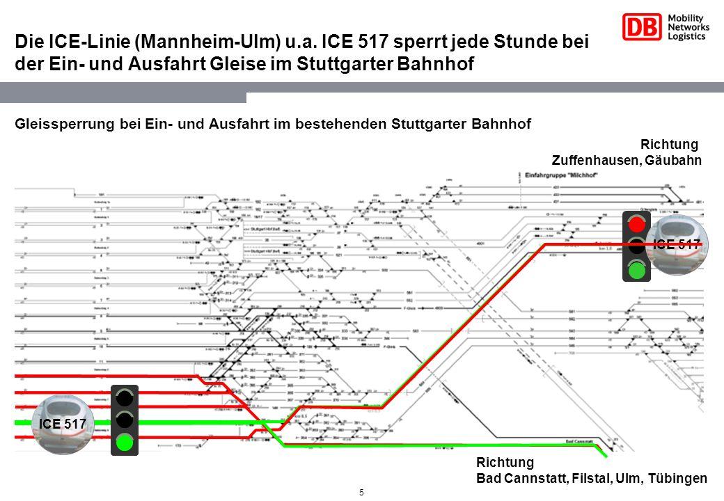 Die ICE-Linie (Mannheim-Ulm) u. a
