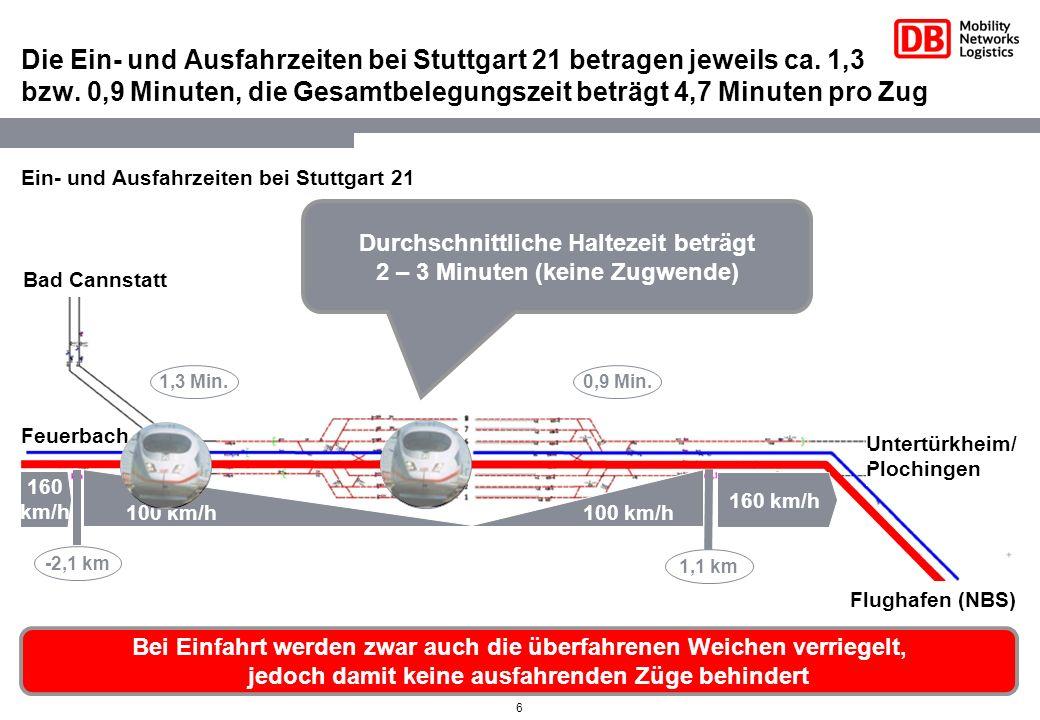 Durchschnittliche Haltezeit beträgt 2 – 3 Minuten (keine Zugwende)