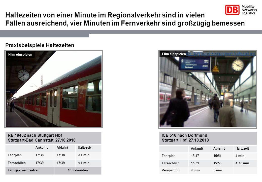 Haltezeiten von einer Minute im Regionalverkehr sind in vielen Fällen ausreichend, vier Minuten im Fernverkehr sind großzügig bemessen