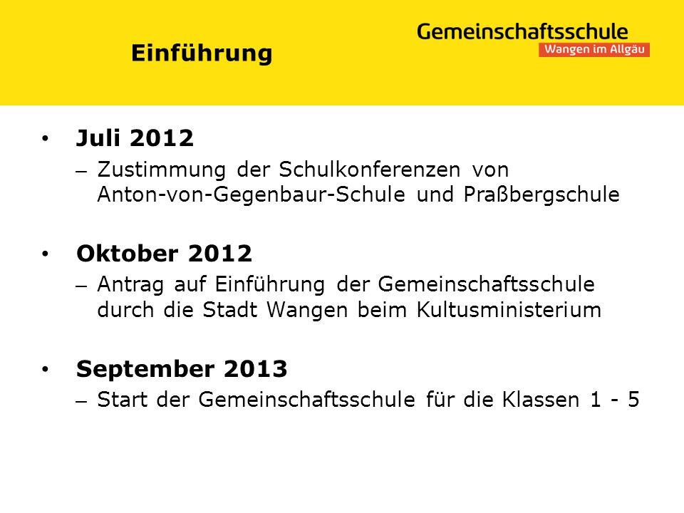 Einführung Juli 2012 Oktober 2012 September 2013