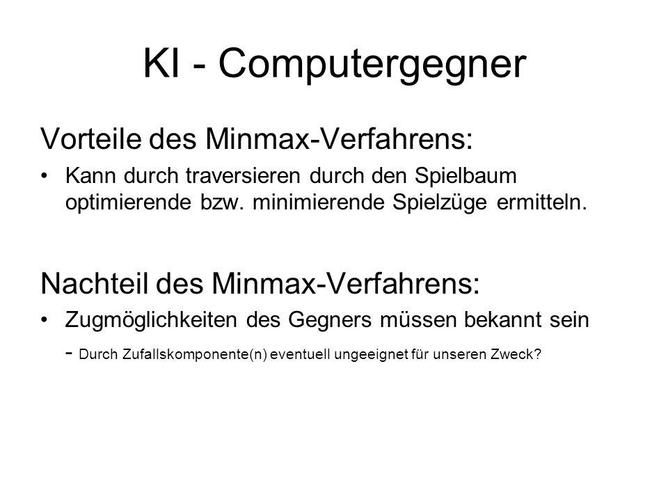 KI - Computergegner Vorteile des Minmax-Verfahrens: