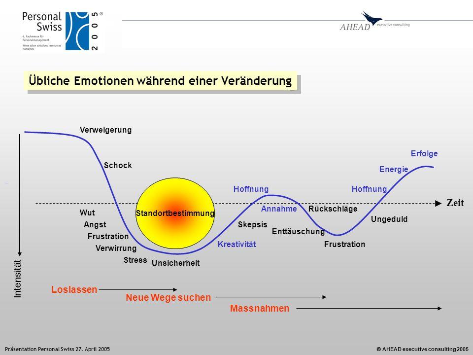 Übliche Emotionen während einer Veränderung