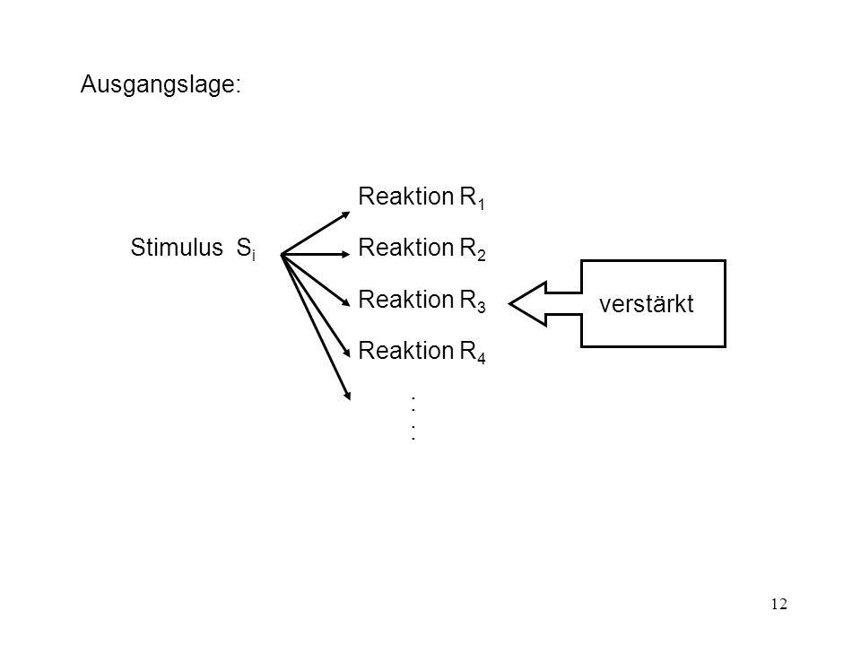 Ausgangslage: Stimulus Si verstärkt Reaktion R1 Reaktion R2 Reaktion R3 Reaktion R4 :