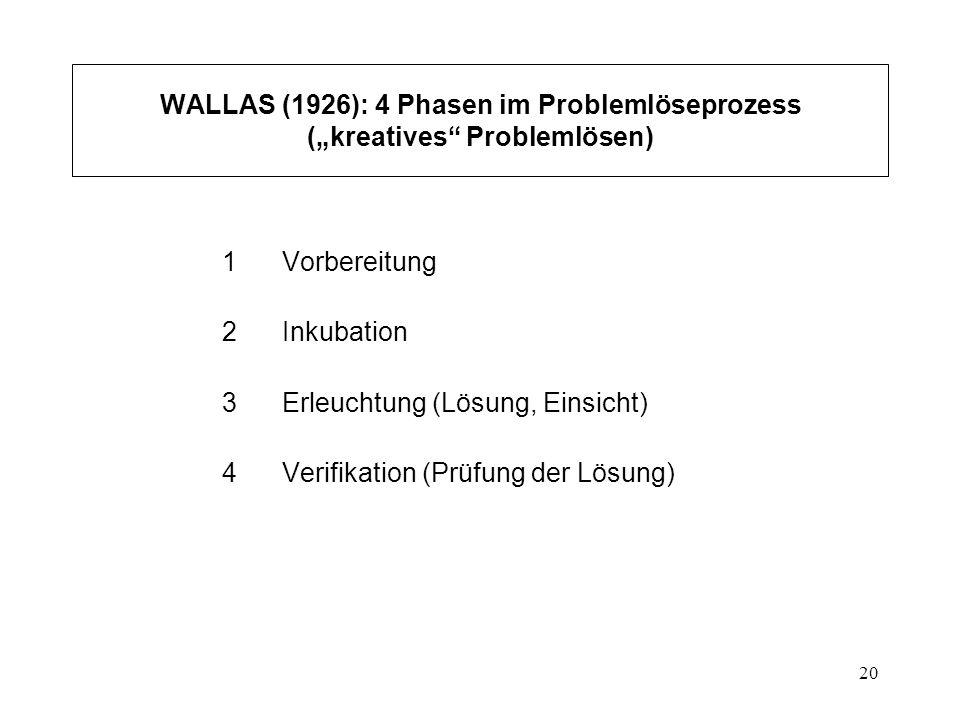 """WALLAS (1926): 4 Phasen im Problemlöseprozess (""""kreatives Problemlösen)"""