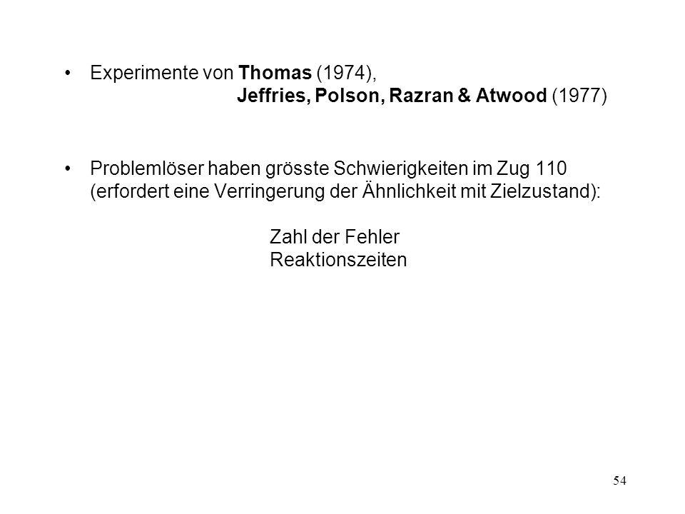Experimente von Thomas (1974), Jeffries, Polson, Razran & Atwood (1977)