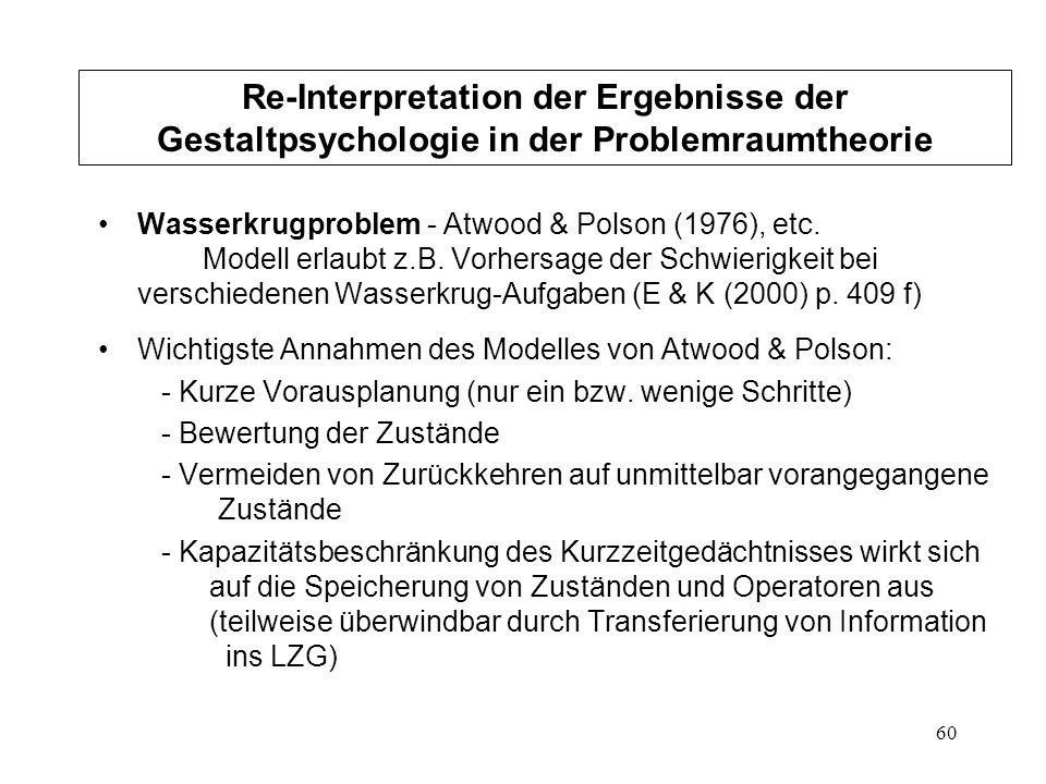 Re-Interpretation der Ergebnisse der Gestaltpsychologie in der Problemraumtheorie