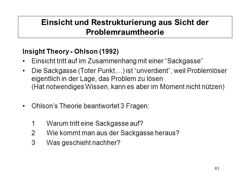 Einsicht und Restrukturierung aus Sicht der Problemraumtheorie