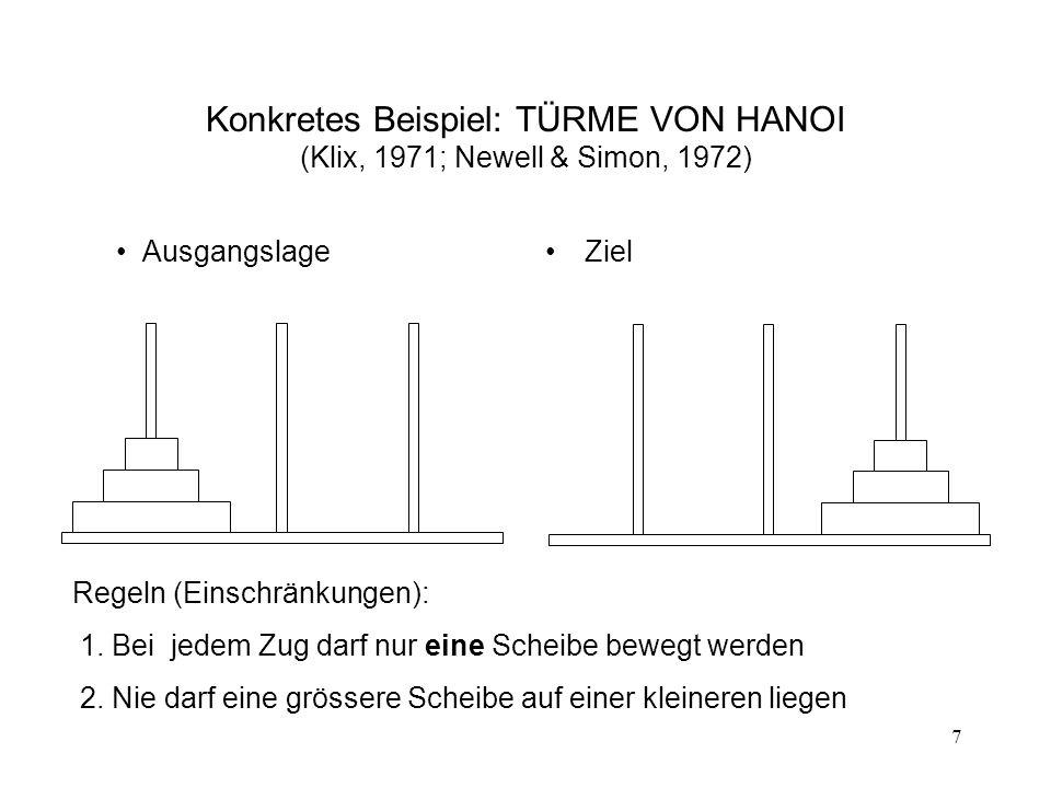 Konkretes Beispiel: TÜRME VON HANOI (Klix, 1971; Newell & Simon, 1972)