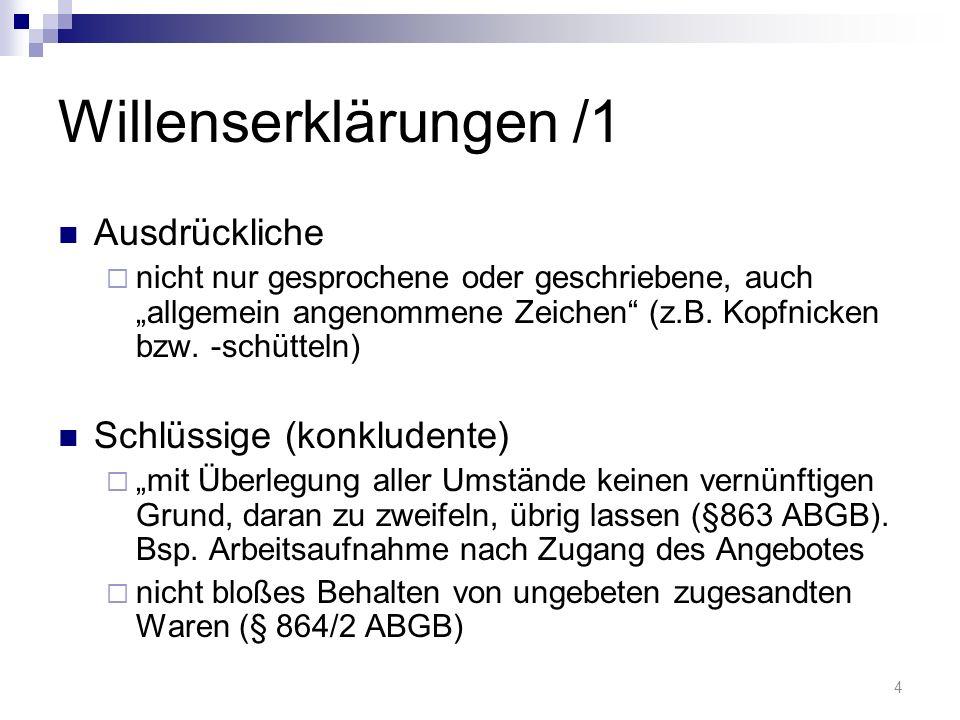 Willenserklärungen /1 Ausdrückliche Schlüssige (konkludente)