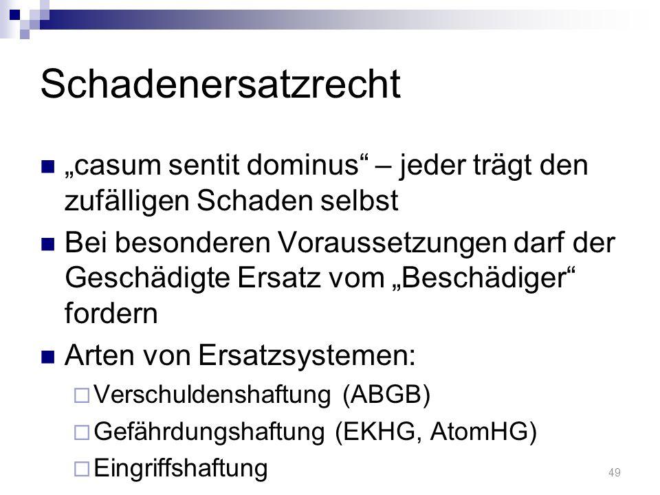 """Schadenersatzrecht """"casum sentit dominus – jeder trägt den zufälligen Schaden selbst."""