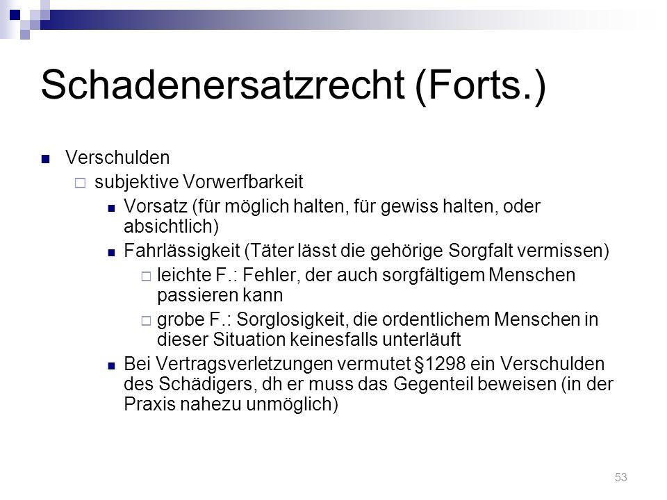 Schadenersatzrecht (Forts.)