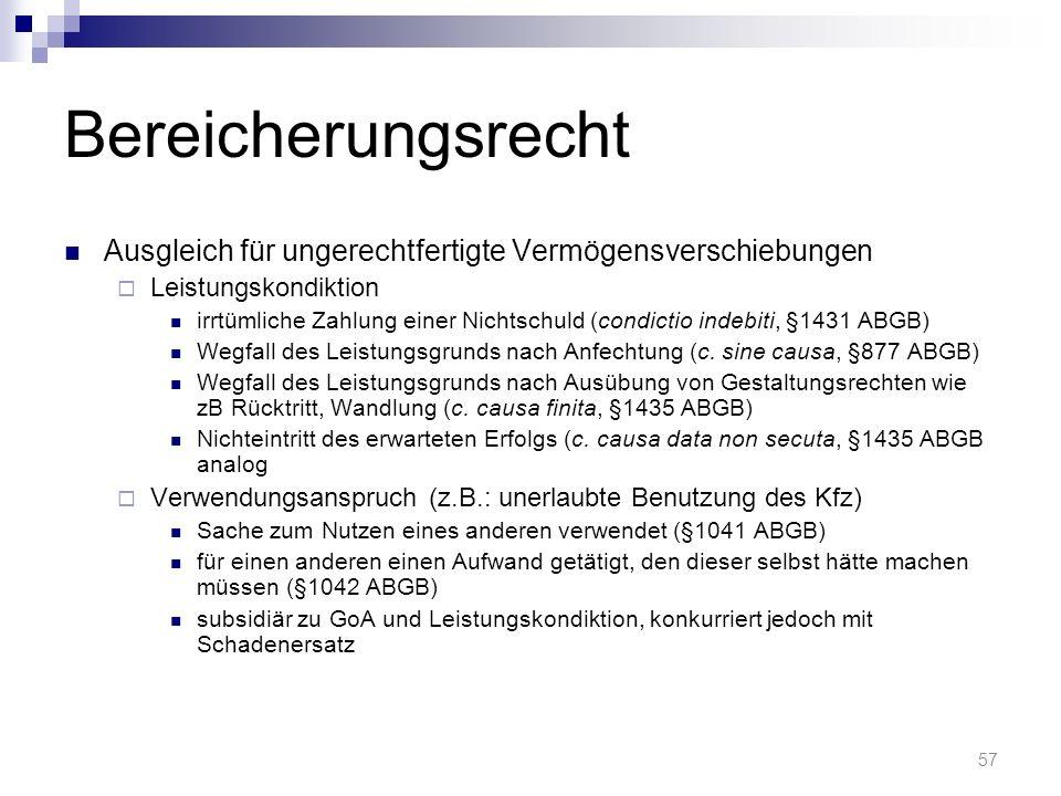 Bereicherungsrecht Ausgleich für ungerechtfertigte Vermögensverschiebungen. Leistungskondiktion.