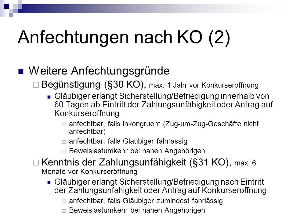 Anfechtungen nach KO (2)