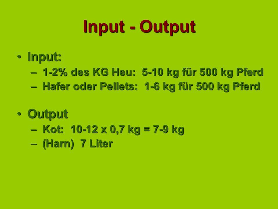Input - Output Input: Output 1-2% des KG Heu: 5-10 kg für 500 kg Pferd