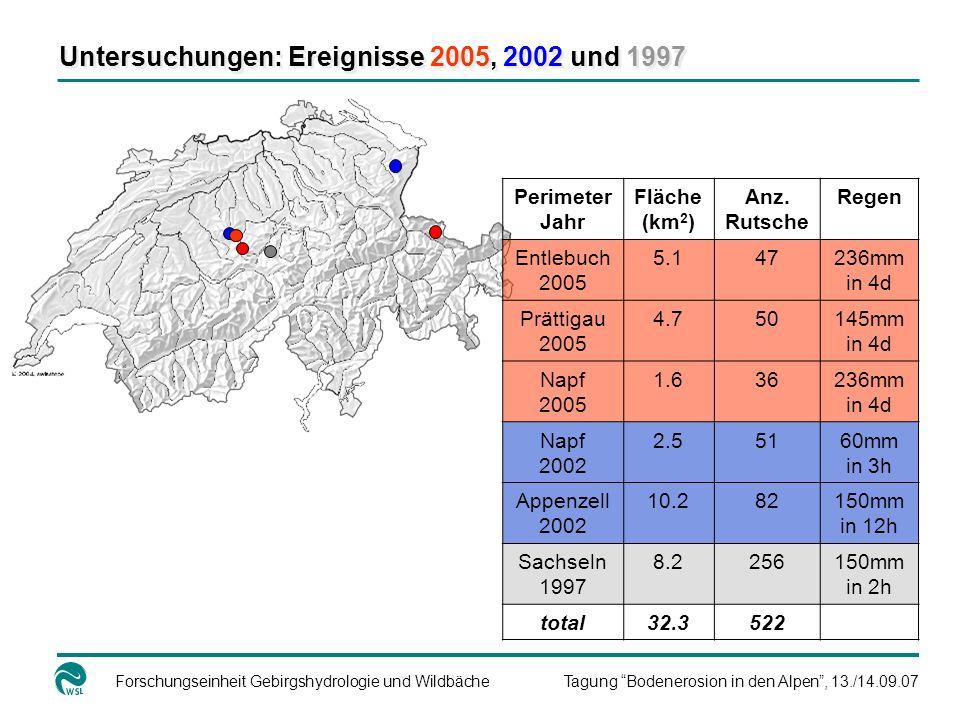 Untersuchungen: Ereignisse 2005, 2002 und 1997