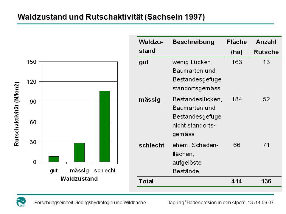 Waldzustand und Rutschaktivität (Sachseln 1997)