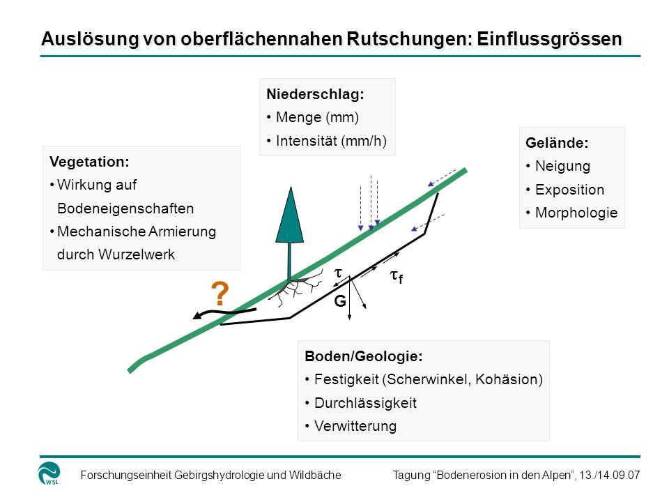 Auslösung von oberflächennahen Rutschungen: Einflussgrössen t tf G