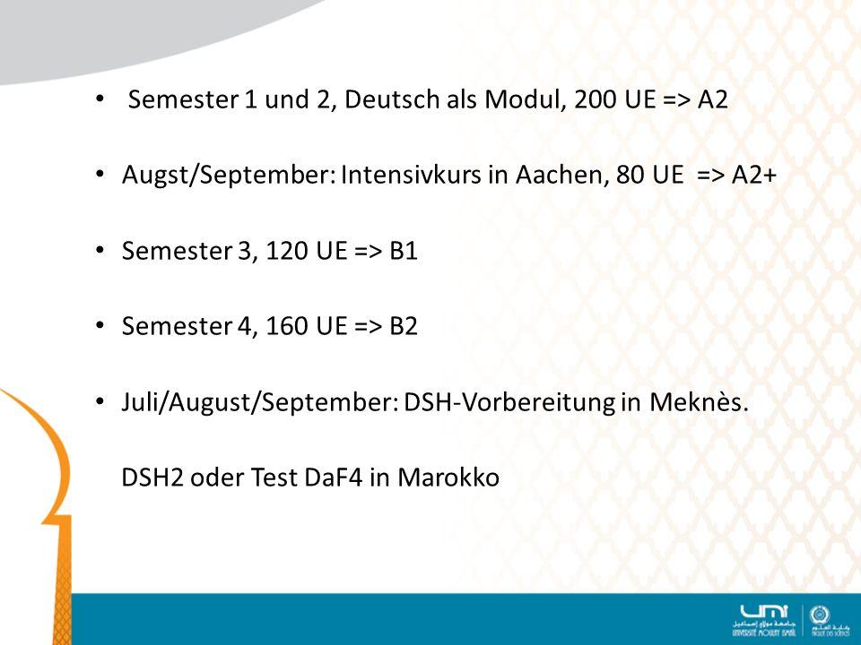 Semester 1 und 2, Deutsch als Modul, 200 UE => A2