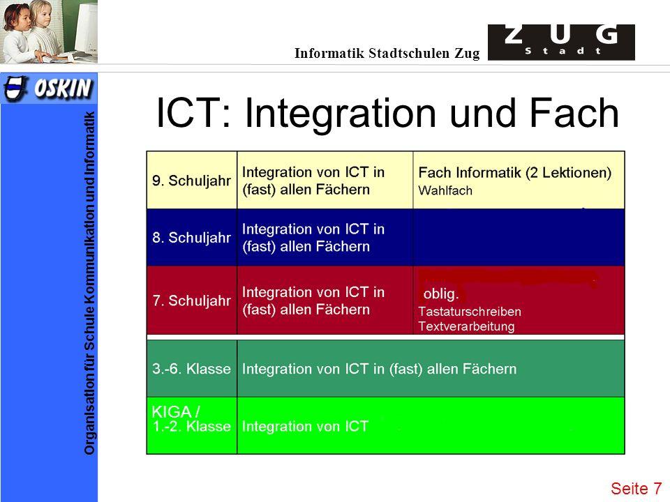 ICT: Integration und Fach