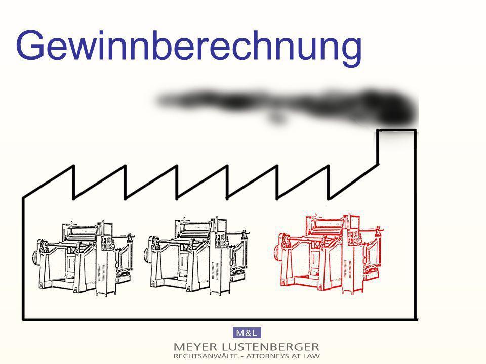 Gewinnberechnung Fabrikhalle = nicht ausgelastet, nicht abzugsfähig. Maschine hingegen abzugsfähig.