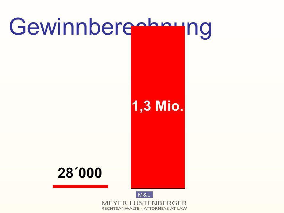 Gewinnberechnung 1,3 Mio. 28´000